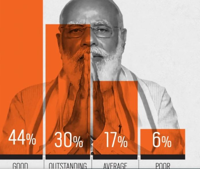 India Today survey: Yogi Adityanath voted as next choice for PM after Modi