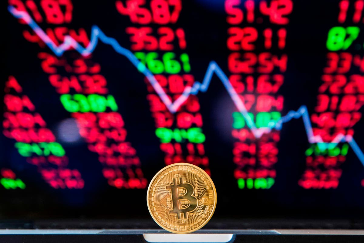 FTSE 100 latest: Bitcoin breaks $50,000 but markets slump as inflation hits 3-month high