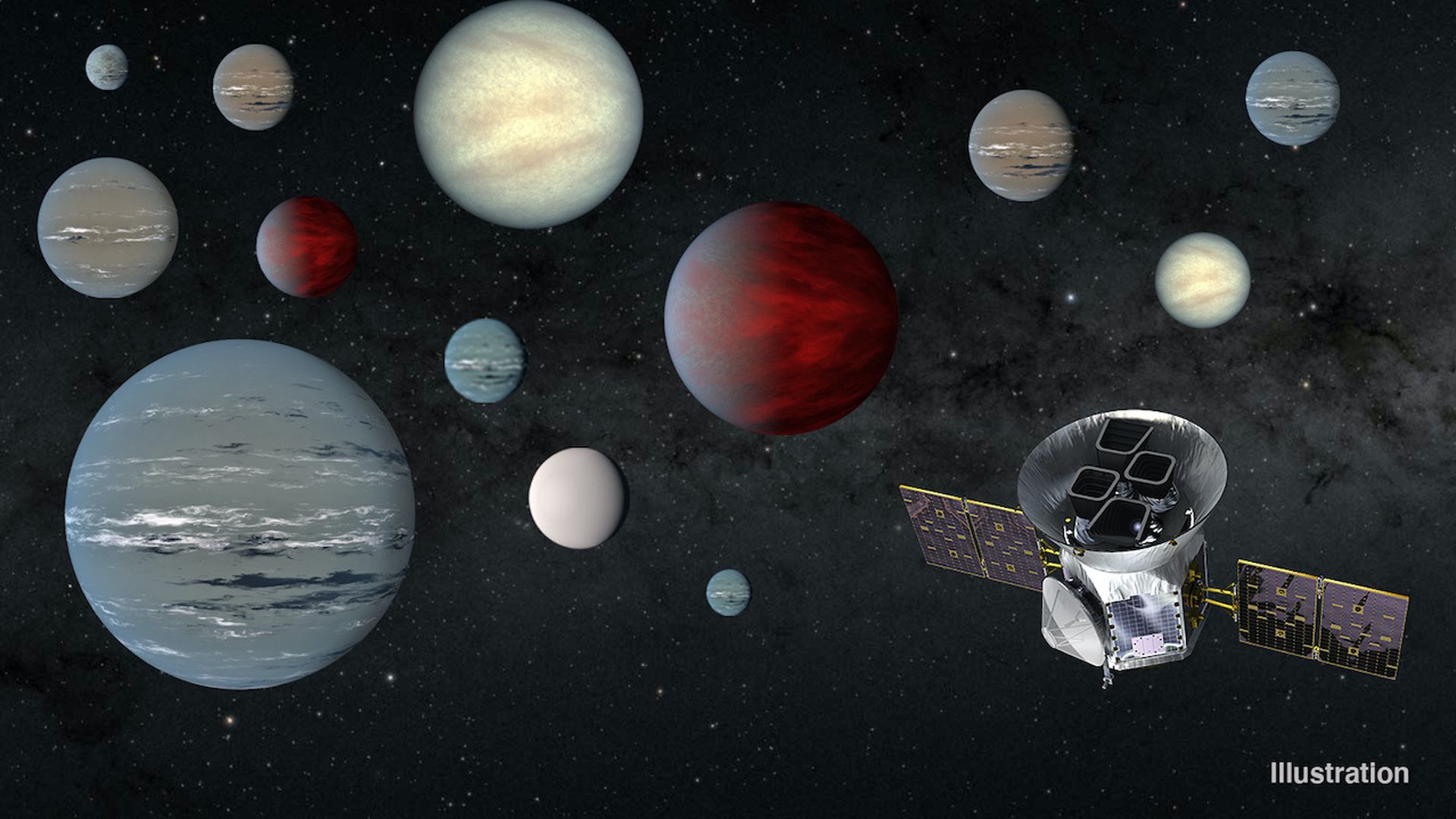 Illustration of potential exoplanets spotted by NASA's TESS spacecraft